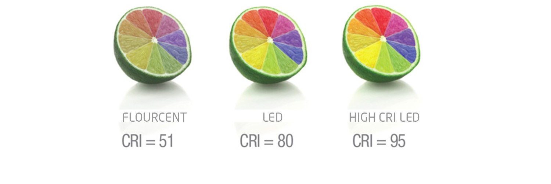 led-light-benefits-cri